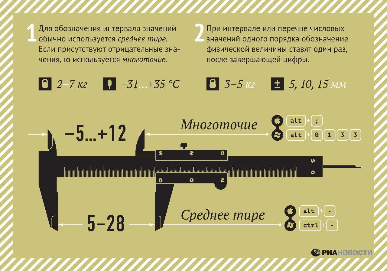 Рекомендации РИА Новости